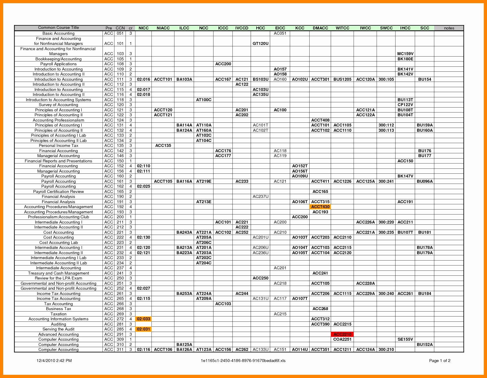 4 Column Ledger Template Elegant 5 4 Column Ledger Template Excel - Free Printable 4 Column Ledger Paper