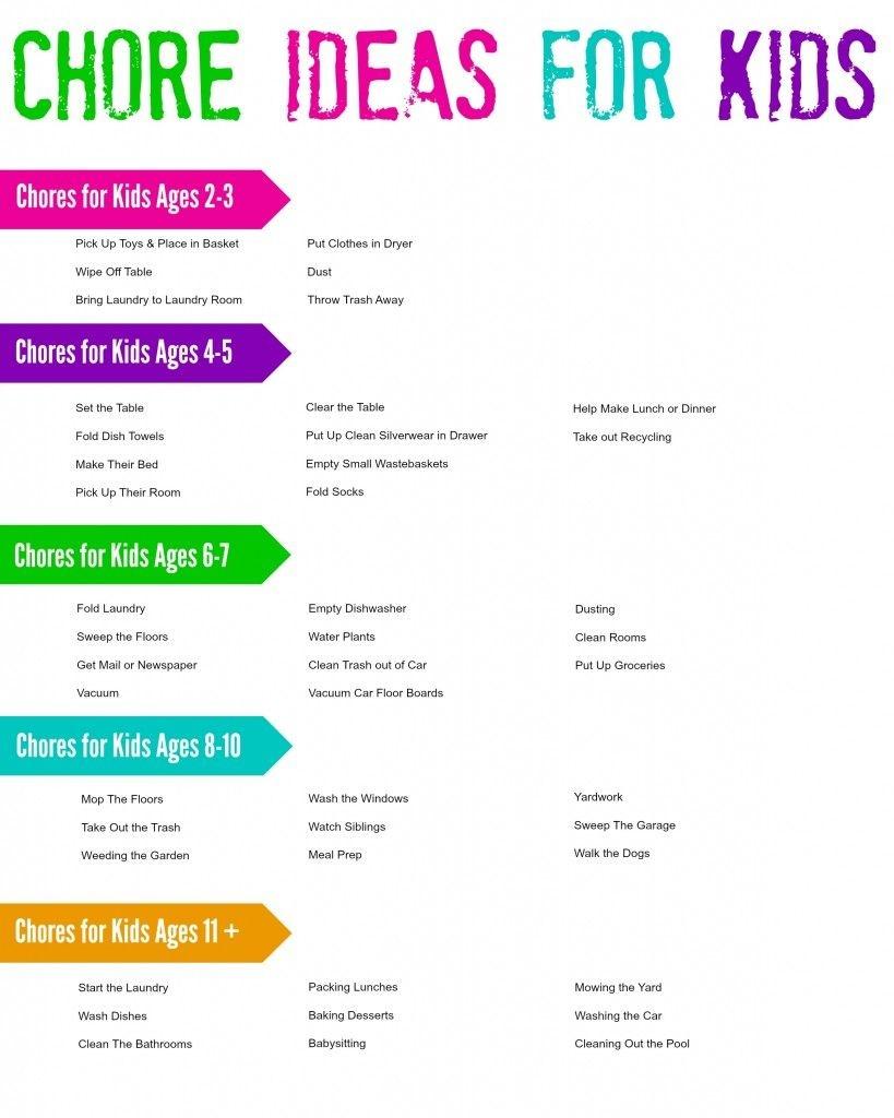 Chore Ideas For Kids   Chore Charts   Chore Chart Kids, Free - Free Printable Chore Chart Ideas