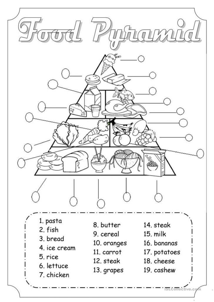 Free Printable Food Pyramid