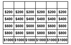 Free Jeopardy Template – Make Your Own Jeopardy Game – Free Printable Jeopardy Template