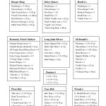 Free Print Carb Counter Chart   Fast Foods Carb Chart (Pdf   Free Printable Carb Counter Chart