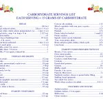 Free Print Carb Counter Chart   Printable Carb   Nutrition Info   Free Printable Carb Counter Chart