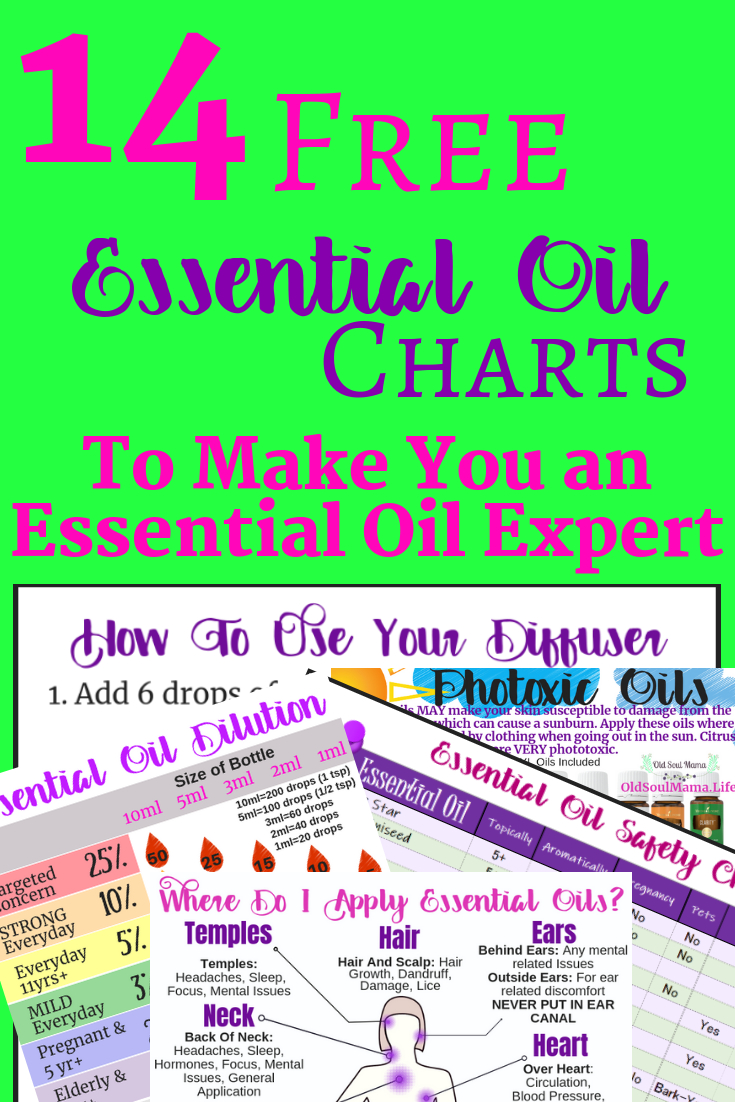 Free Printable Essential Oil Charts. Essential Oil Dilution Charts - Free Printable Aromatherapy Charts