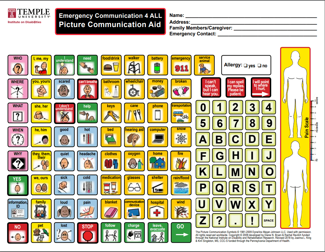 Free Printables   Aac Community - Free Printable Picture Communication Symbols