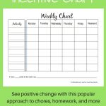 Free Weekly Incentive Chart (For Teenagers)   Acn Latitudes - Free Printable Reward Charts For Teenagers