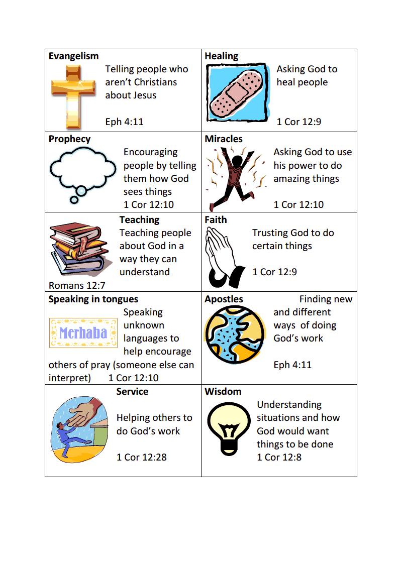 Gifts Of The Spirit Sheet.pdf   Church   Spiritual Gifts, Teaching - Free Printable Spiritual Gifts Test
