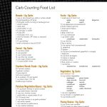 Low Carb Foods List Printable   Carb Counting Food List   Keto   No   Free Printable Carb Counter Chart