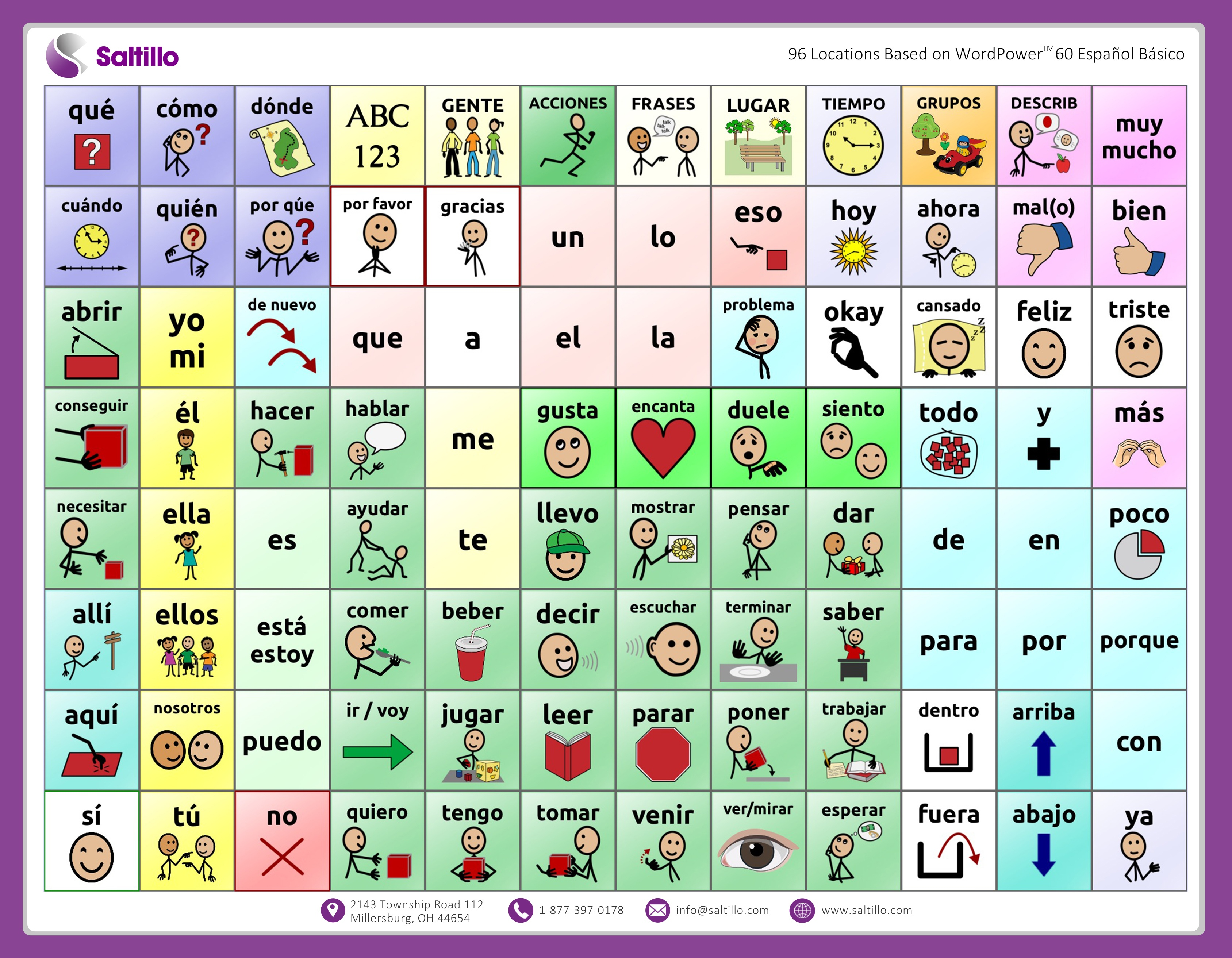 Low-Tech Communication Board Options - Free Printable Communication Boards For Adults
