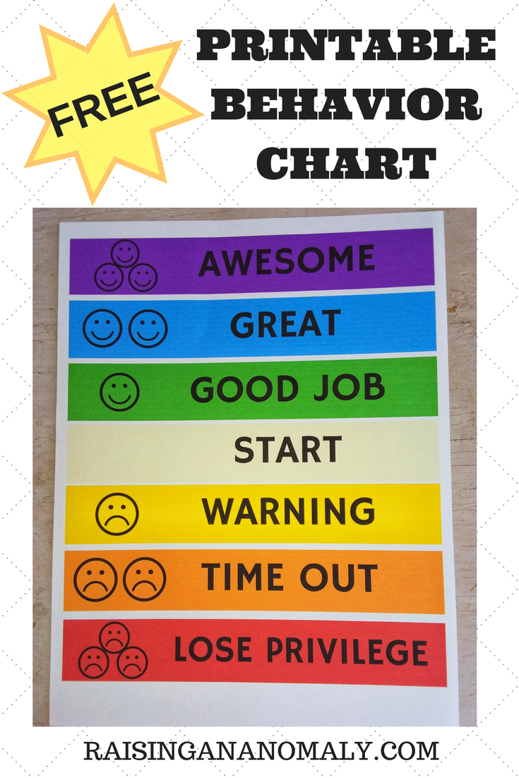 Making Choices Easy With A Free Printable Behavior Chart | Life With - Free Printable Behavior Charts