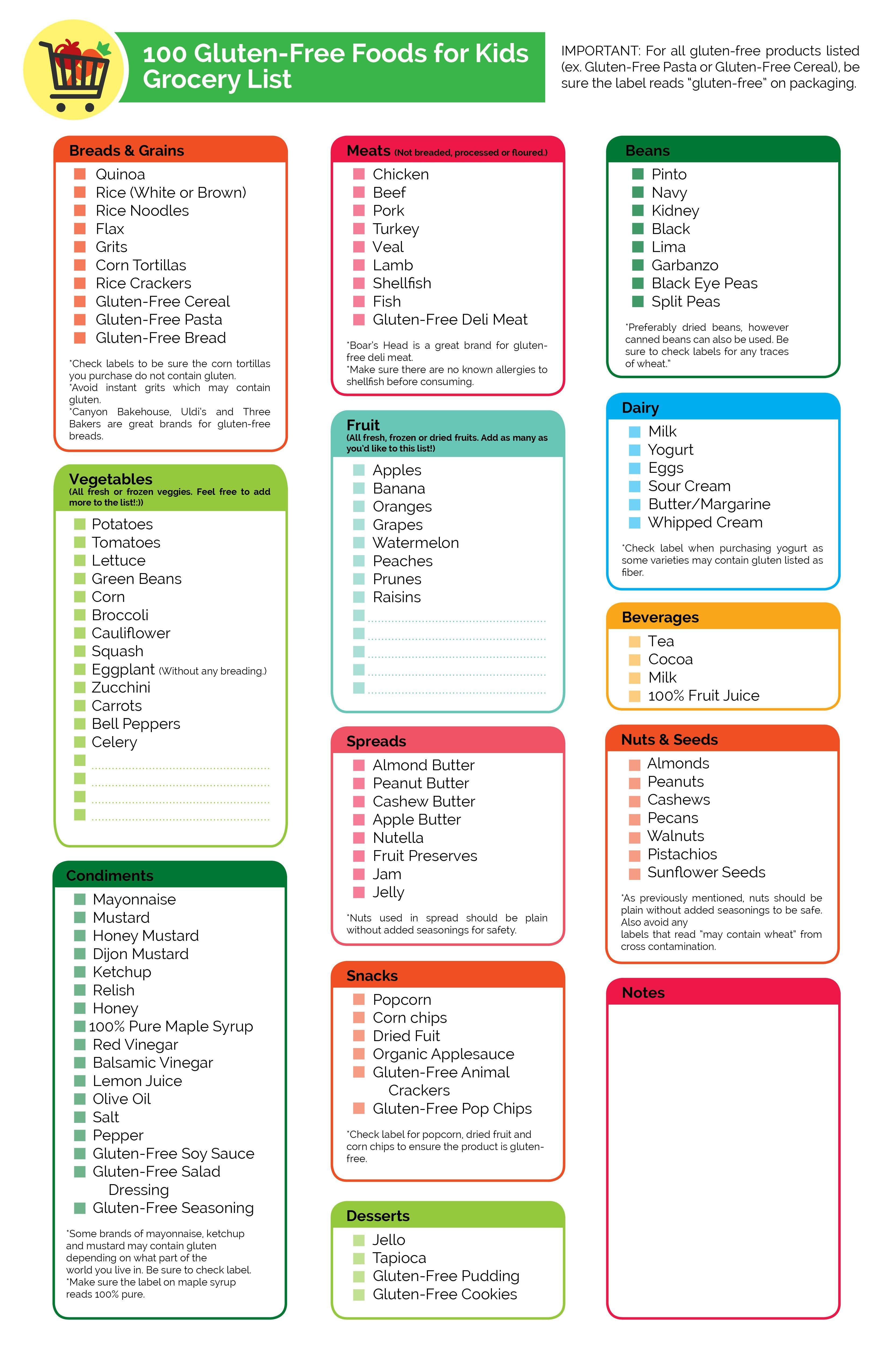 Pin De Deanna Fletcher Hoffman En Print | Gluten Free Food List - Gluten Free Food List Printable