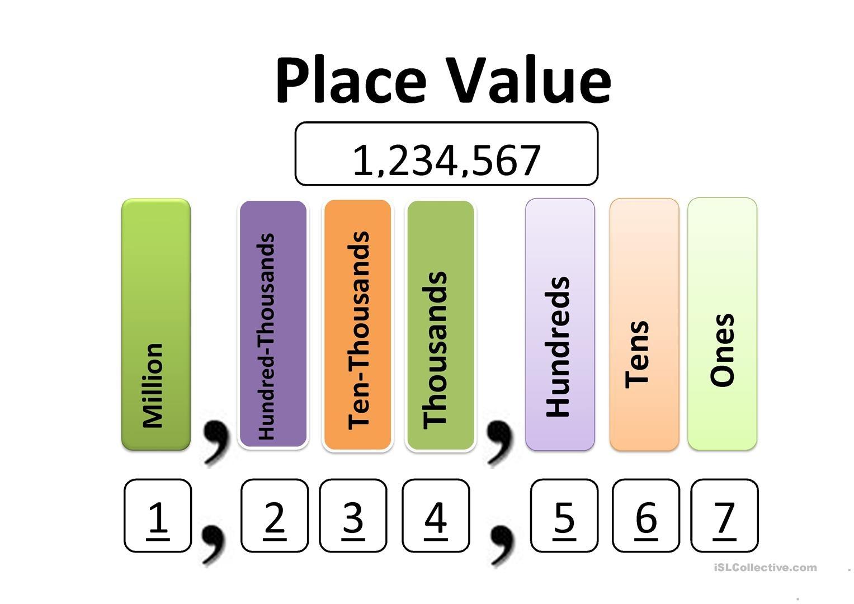 Place Value Chart Worksheet - Free Esl Printable Worksheets Made - Free Printable Place Value Chart