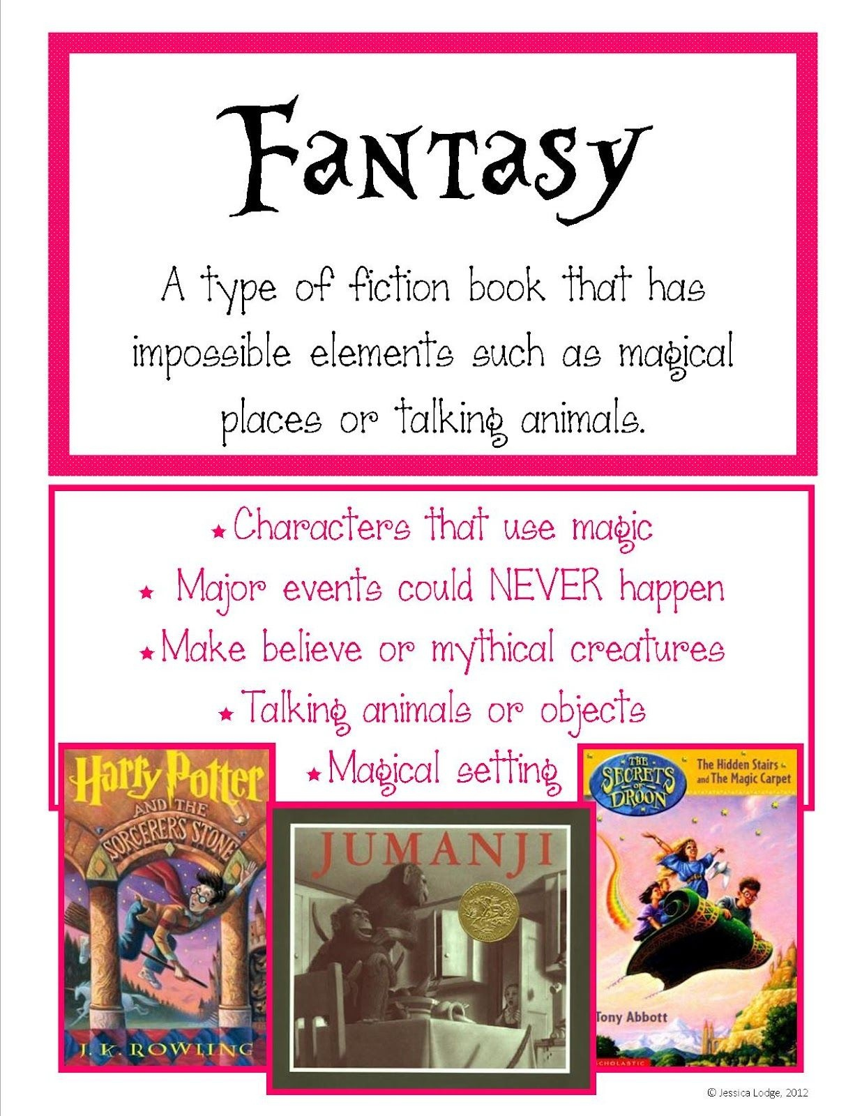 Posters For Teaching Genre! | Library Girl | Genre Posters, Teaching - Genre Posters Free Printable