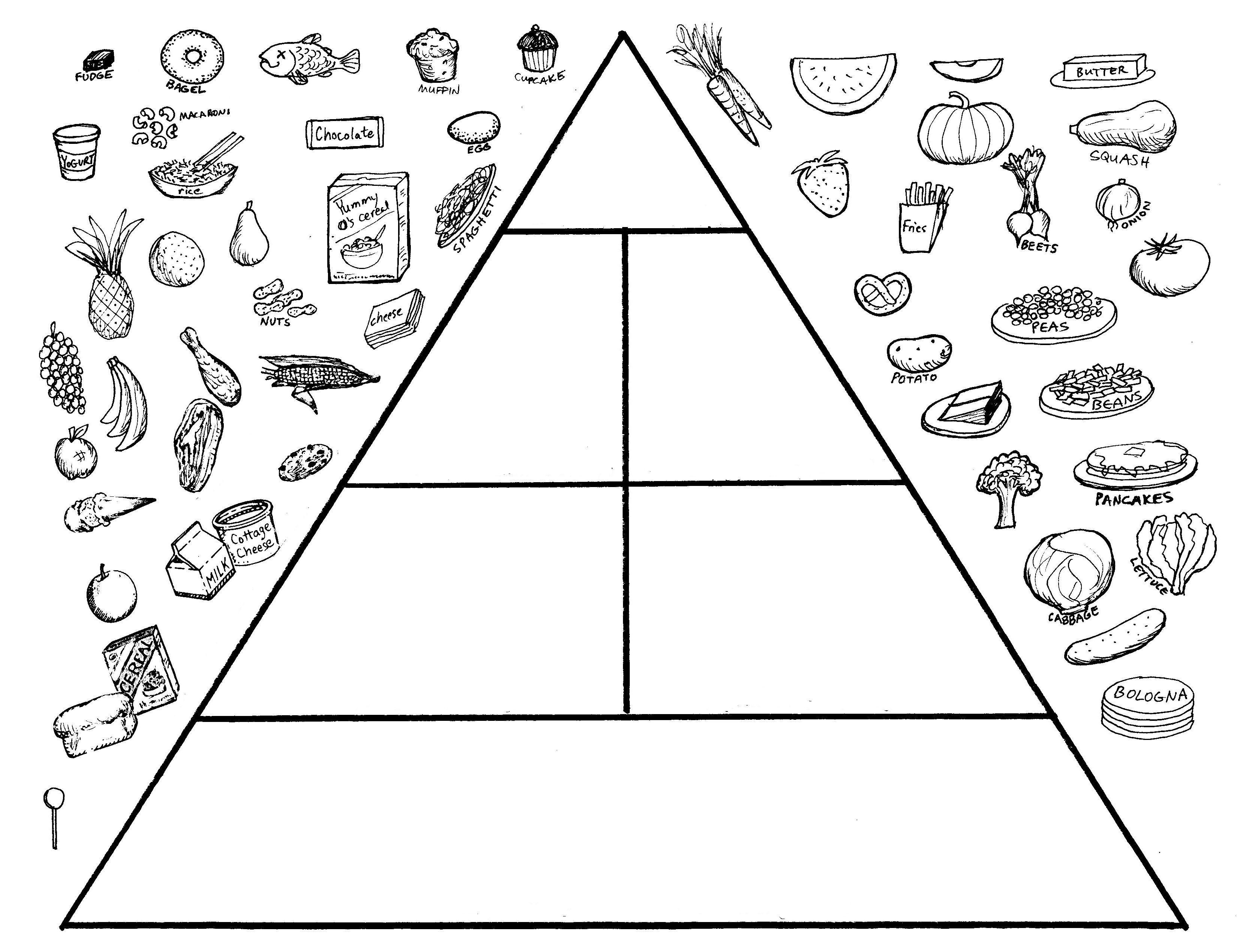 Printable Food Pyramid Activities | Food Pyramid Coloring Pages - Free Printable Food Pyramid