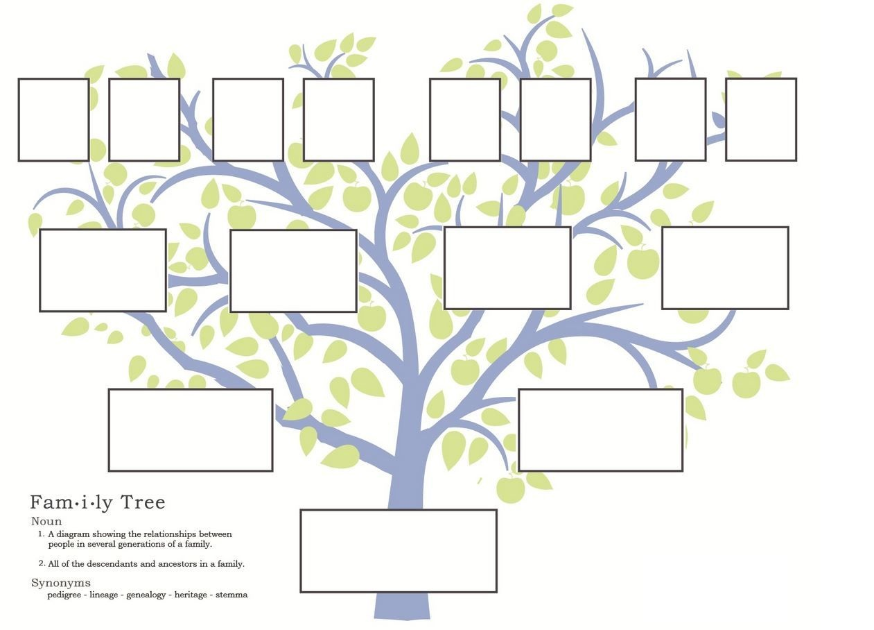 Stepfamily Family Tree Template, Step-Parent Relationships Can Be - Family Tree Maker Online Free Printable