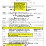The Donkeys Christmas Play Page 4 Script Preview. English Worksheet   Free Printable Christmas Plays Church