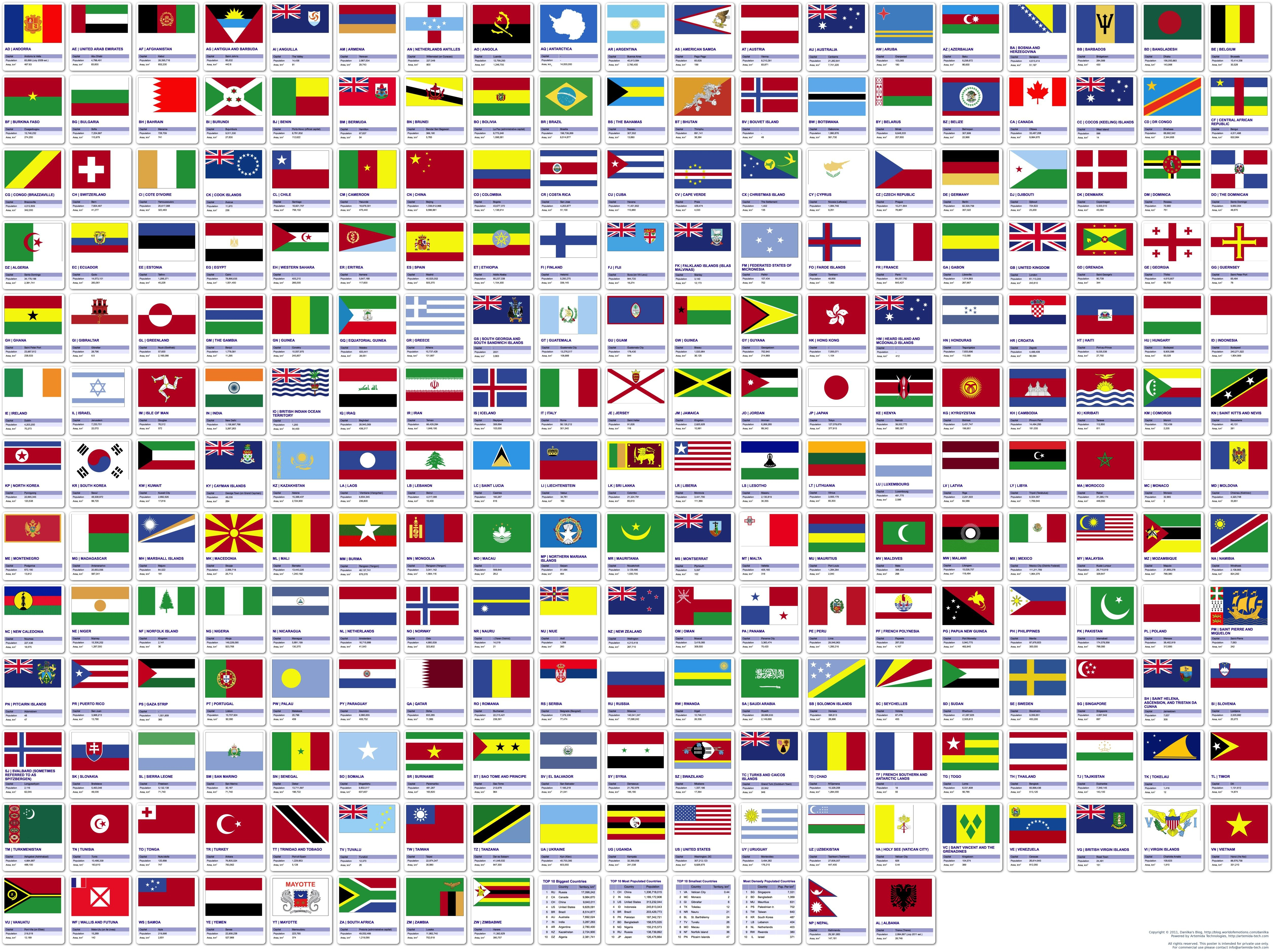 All Flags Of The World | Info: Reference | All World Flags, Flags Of - Free Printable Pictures Of Flags Of The World