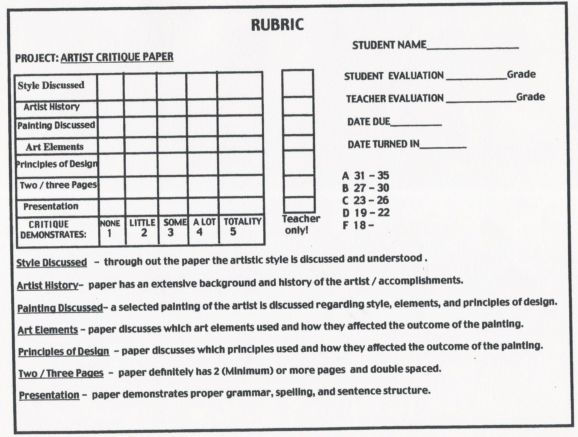 Art Grading Rubric Template   Impressionism Webquest   Art-Rubrics - Free Printable Art Rubrics