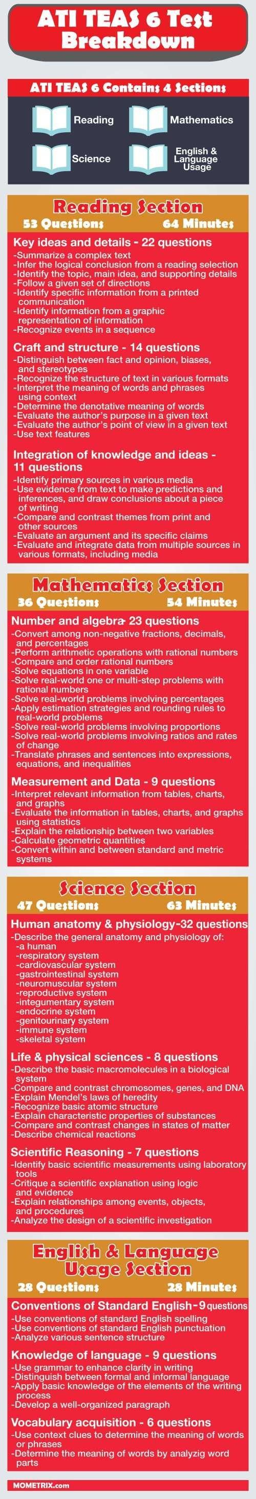 Ati Teas 6 Test Outline [Infographic]   Teas Test Study Guide   Ati - Free Printable Teas Test Study Guide