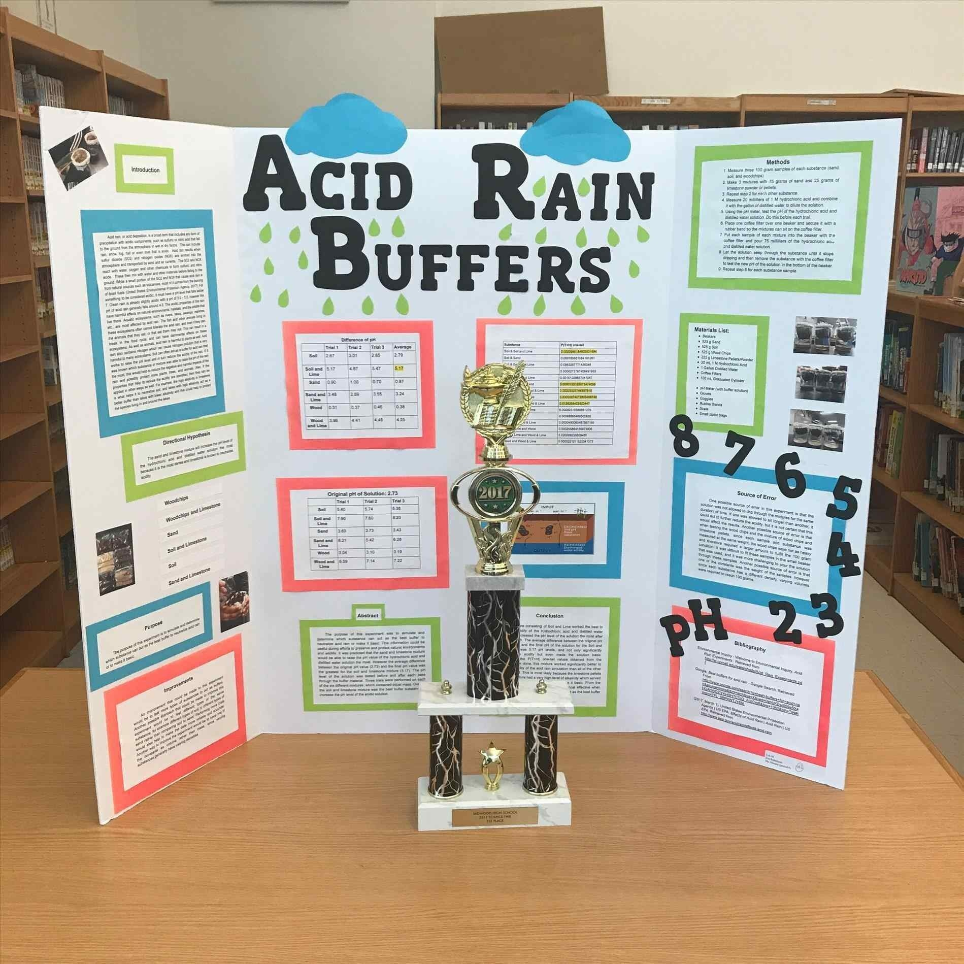 Beautiful Creative Poster Board Designs | Www.pantry-Magic - Free Printable Science Fair Project Board Labels