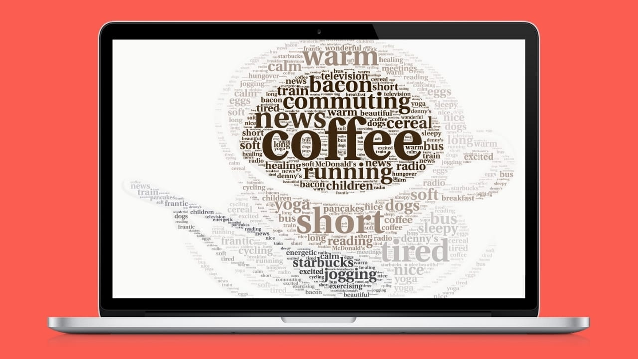 Find The Best Word Cloud Generator For Your Project - Free Printable Word Cloud Generator