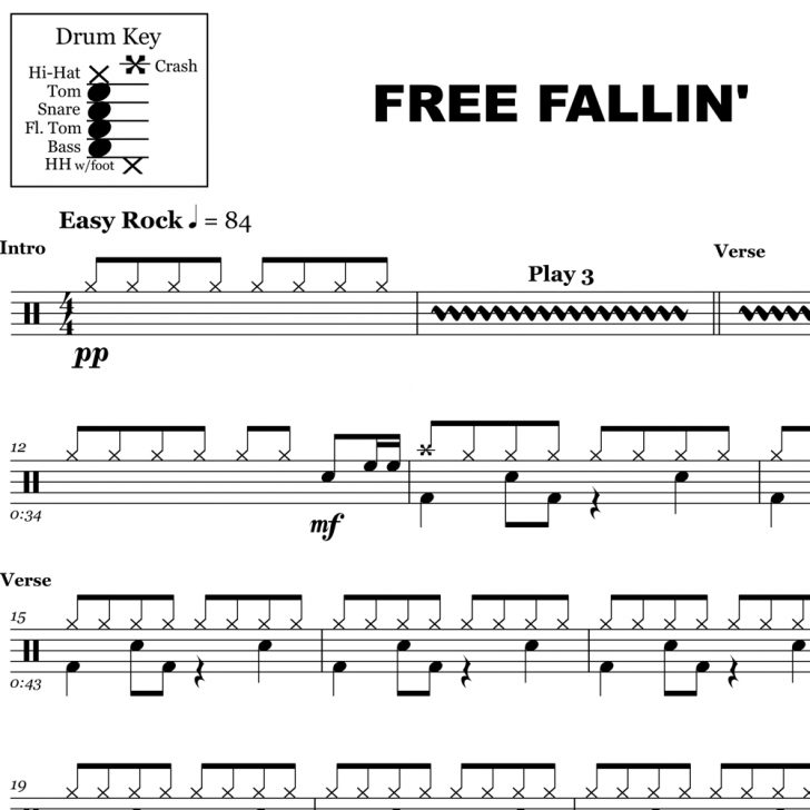 Free Printable Drum Sheet Music