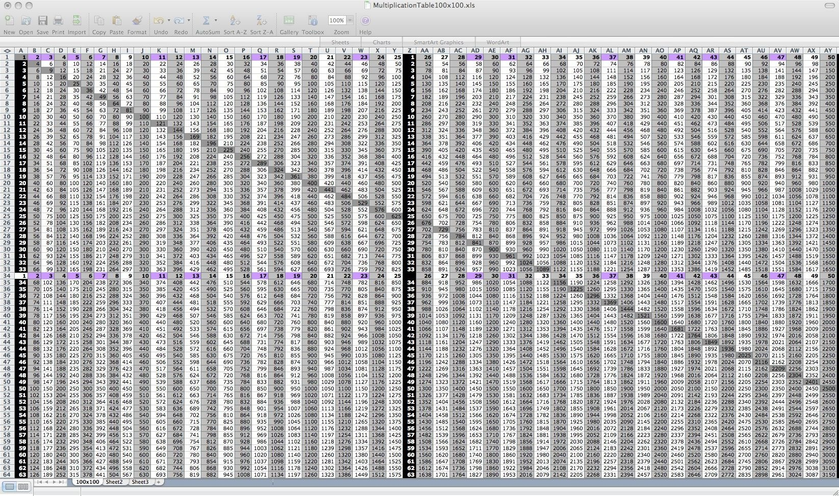 Multiplication Table   Multiplication Table 100X100   Projects To - Free Printable Multiplication Chart 100X100