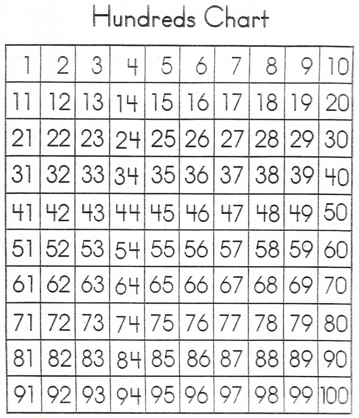 Number Sheet 1-100 To Print | Math Worksheets For Kids | 100 Number - Free Printable 100 Chart