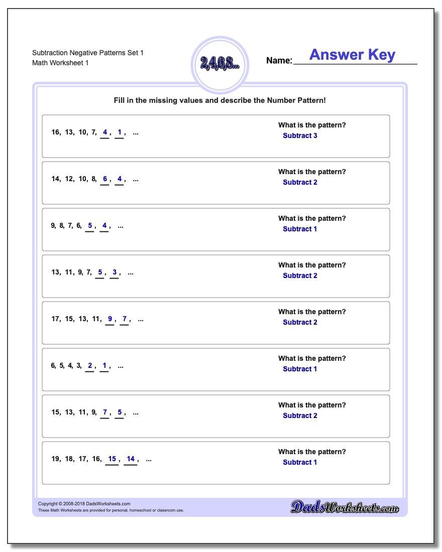 Patterns With Negatives - Free Printable Integer Worksheets Grade 7