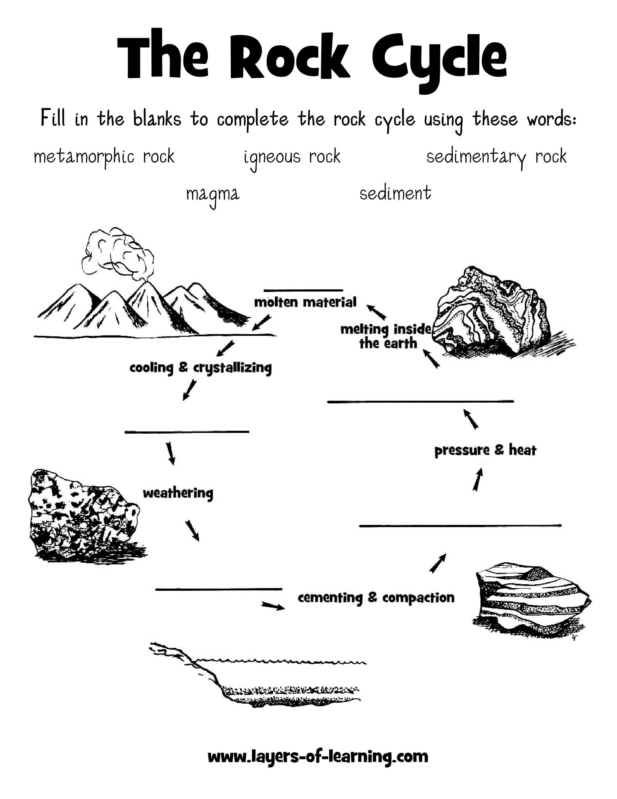Rock Cycle Worksheet - Layers Of Learning | Science | Science - Rock Cycle Worksheets Free Printable