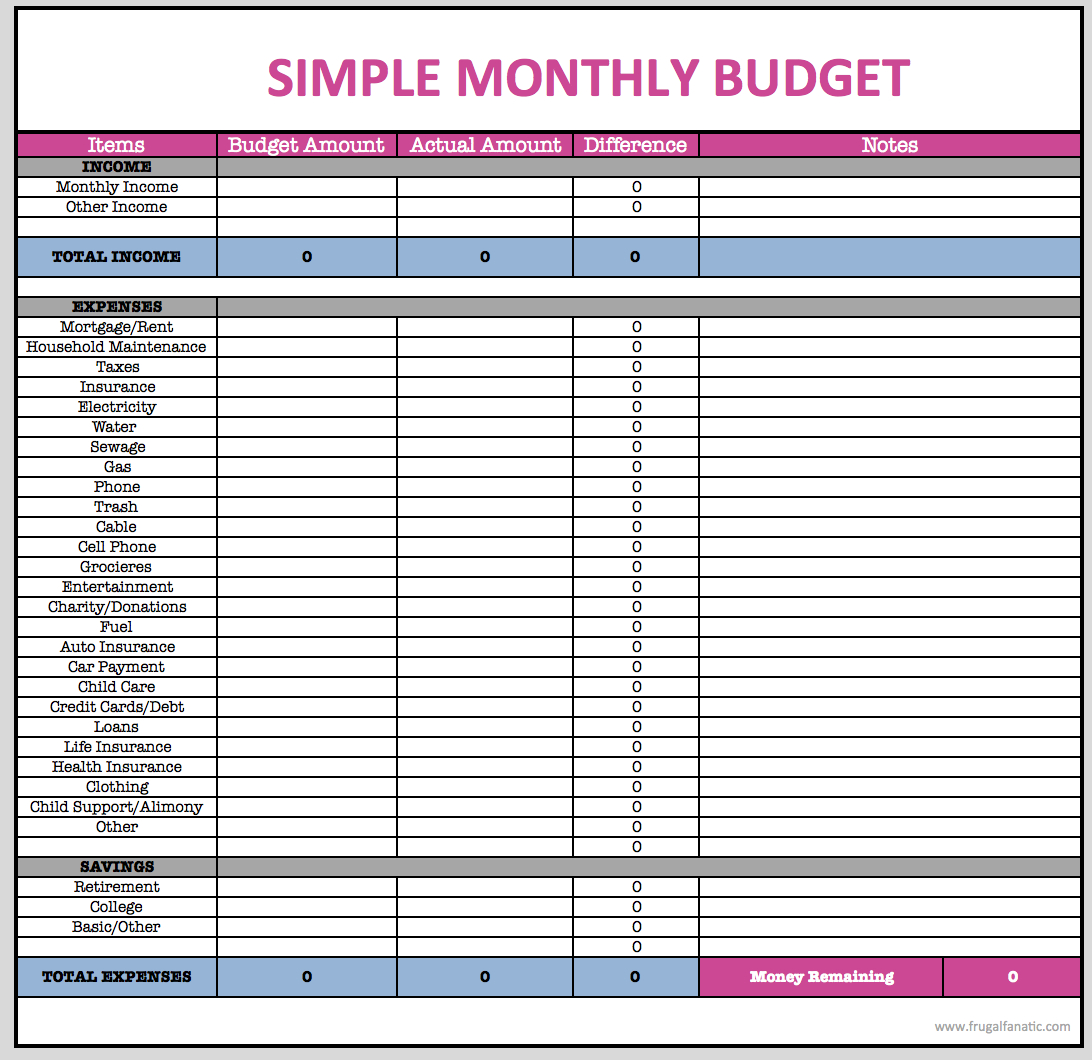 Simple Personal Budget Spreadsheet Family Template Monthly Finances - Free Printable Monthly Household Budget Sheet