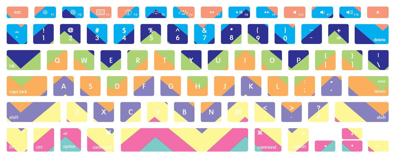 Some Us Keyboards – Printable – Easy Printables - Free Printable Keyboard Stickers