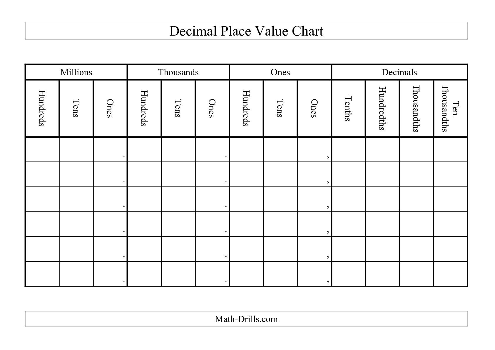 The Decimal Place Value Chart (A) Math Worksheet From The European - Free Printable Place Value Chart In Spanish